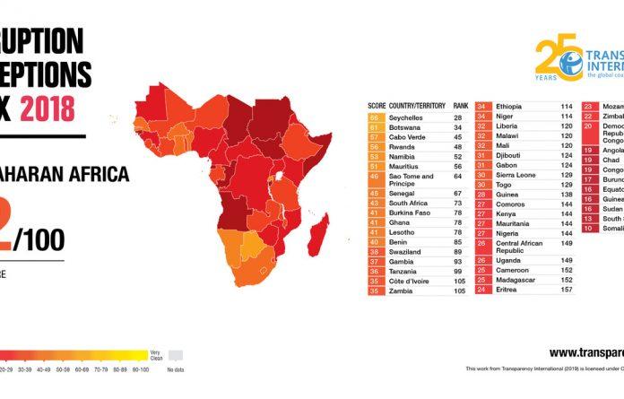 """The 2018 Corruption Perceptions Index"
