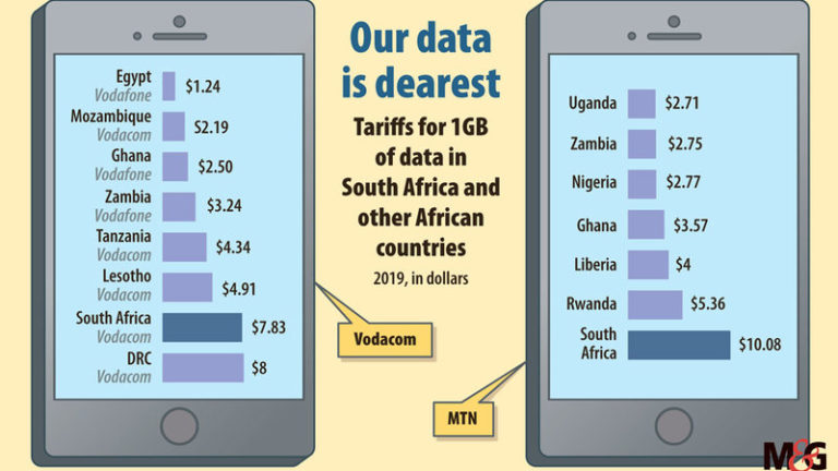 From data must fall to data for all