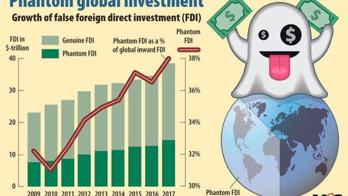 Fake FDI tops global growth